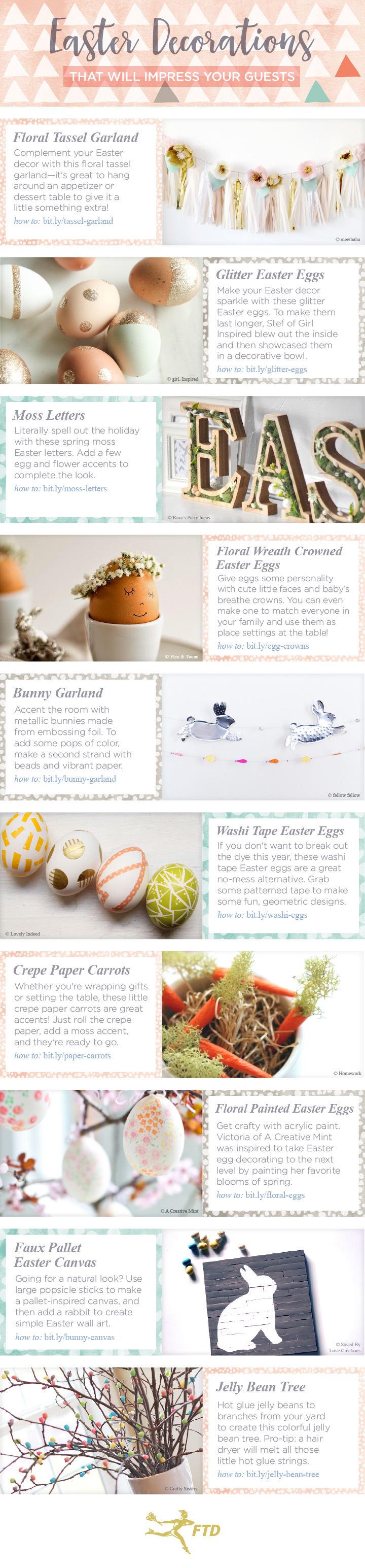 Easter Decorations That Will Impress Your Guests