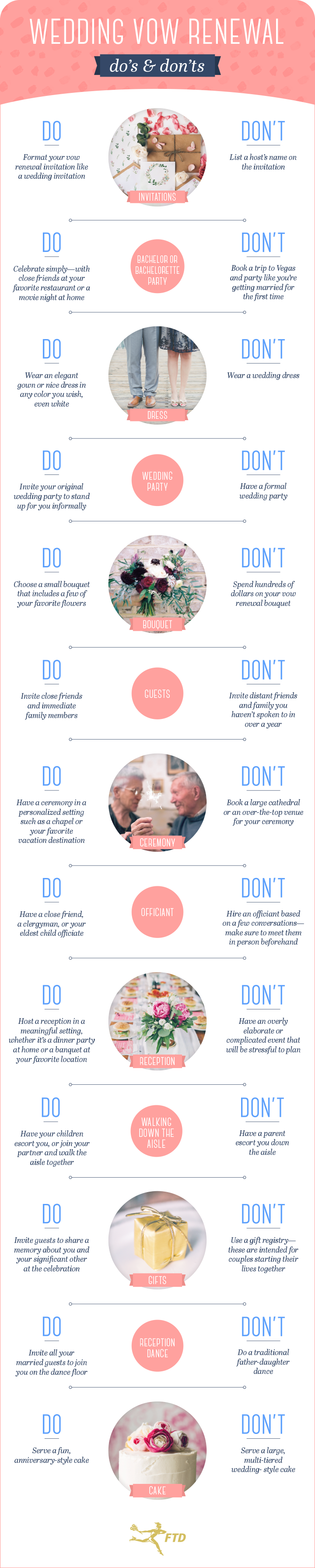 vow renewal guide infographic