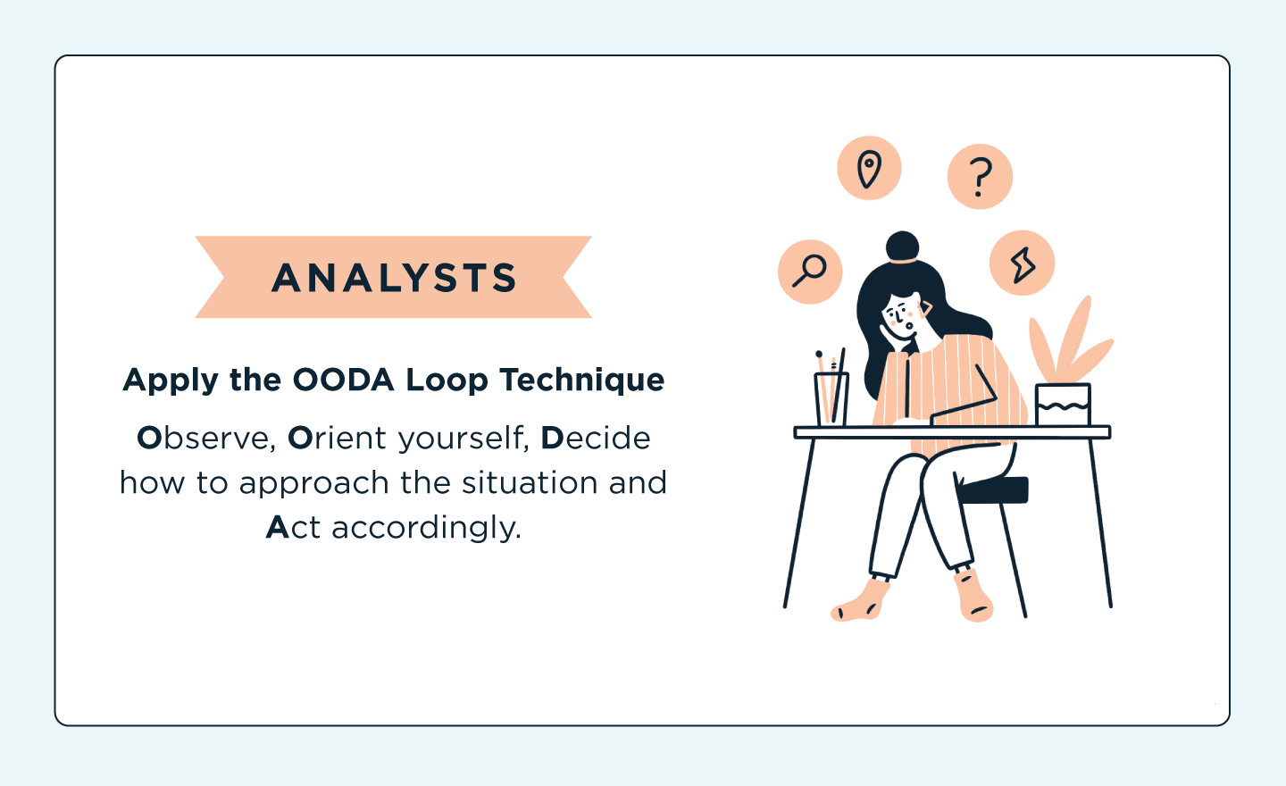 Analyst coping with new normal OODA Loop Technique